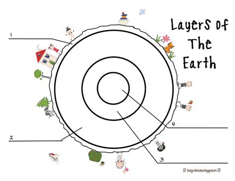 science worksheets layers of the earth earth label pdf worksheet earth