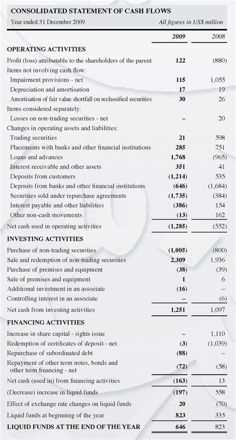 statement  cash flows