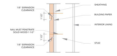 Fixing Shiplap Timber Cladding - shiplap siding details search wood siding