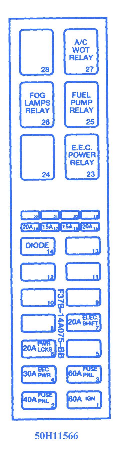 Mazda Soho Fuse Box Block Circuit Breaker Diagram