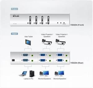 2x4 Vga  Audio Matrix Switch