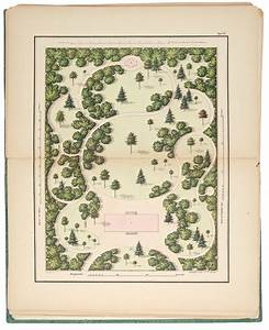 Picturesque Garden Plans  A Practical Guide To The Laying