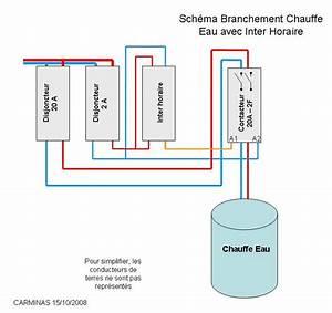 Chauffe Eau 380v : prise electrique pas cher maison design ~ Edinachiropracticcenter.com Idées de Décoration
