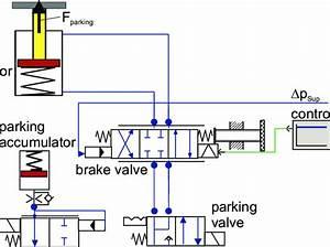 Separate Parking Circuit Through Parking Valve And Brake