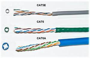 Criteria Of Cat5 And Cat6  What Cable Should I Use