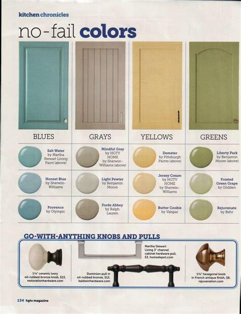 paint colors for cabinets best 20 kitchen color schemes ideas on