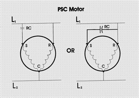 Installing Humidifier Comfort Maker Hvac Diy