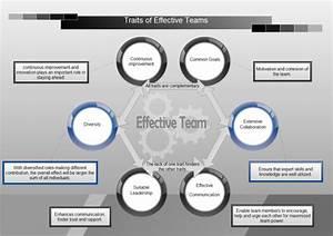 Simple Interrelationship Diagram Maker