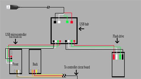 Usb Wiring Diagram by I Made All In One Nes And Snes Usb Controllers For My