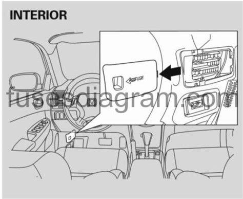 Fuse Box Diagram Honda Accord