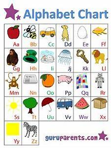 44 best images about educational charts on pinterest With teaching toddlers letters