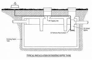 32 Septic Tank Baffle Diagram