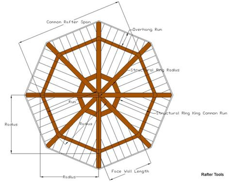 rafter tools for android apps calculator octagon roof framing