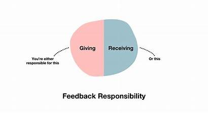 Feedback Receiving Giving Difficult Mean Because Medium