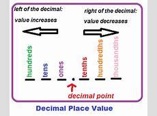Decimals Lesson for Kids Studycom