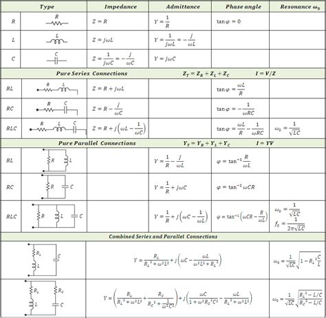 electrical engineering formulas in pdf 2018 dodge reviews