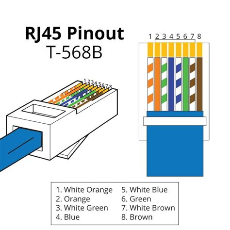 Rj45 Modular Wiring by Rj45 Pinout Wiring Diagrams For Cat5e Or Cat6 Cable