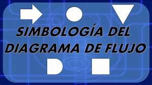 Diagrama De Flujo  Simbologia