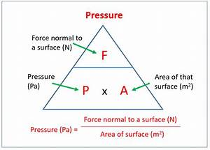 Pressure In Fluids  Examples  Solutions  Videos  Notes