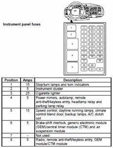 1998 E150 Van Fuse Diagram : e 150 fuse box diagram questions answers with pictures ~ A.2002-acura-tl-radio.info Haus und Dekorationen