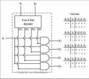 File Demultiplexer Example Svg