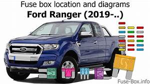 Fuse Box Location And Diagrams  Ford Ranger  2019-