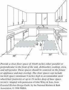 Clear Floor Space Diagram