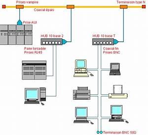 Schema Cablage Rj45 Ethernet : prise gigogne rj45 prise gigogne telephone avec filtre ~ Melissatoandfro.com Idées de Décoration