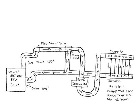 Mixing Valve Diagram by Mixing Valve Question Doityourself Community Forums
