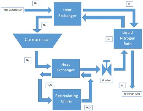 precooling innovation  sustainable energy