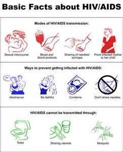 Aids and HIV Transmission