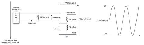 sensor capacitor for current transformer measurement