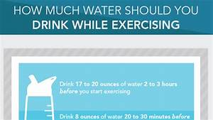 How Much Water You Should Drink Before  During  And After Exercise