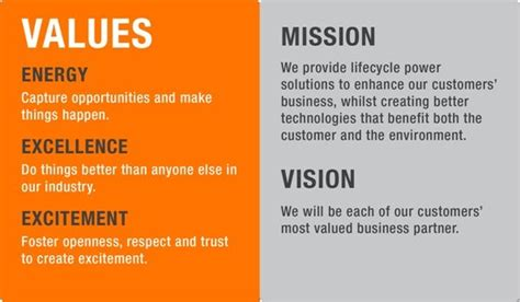 vision statement examples  business yahoo image