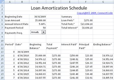 car amortization excel free loan amortization schedule