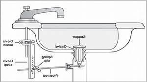 Kitchen sink drain parts diagram kenangorguncom for Kitchen sink repair parts