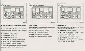 1993 Toyota Corolla Fuse Box Diagram