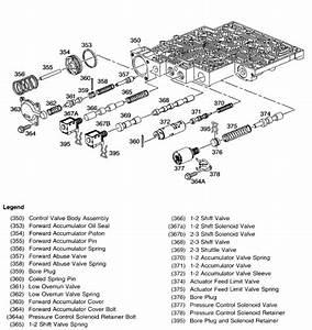 4l60e Rebuild Thread - Page 8 - Ls1tech
