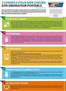 Ordinateur Portable Comment Choisir : 5 conseils pour bien choisir son ordinateur portable ~ Melissatoandfro.com Idées de Décoration