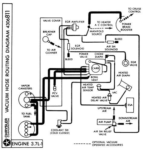 Dodge Ram Slant Need Vacuum Hose Diagram Thanks