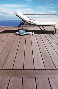 Lame De Terrasse Composite Longueur 4m : terrasse bois sol en bois et bois composite c t maison ~ Melissatoandfro.com Idées de Décoration
