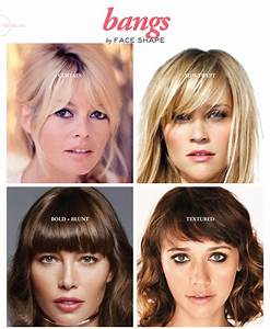 Different Types Of Bangs Chart Bangs By Face Shape Sunnie Brook Celebrity Hairdresser