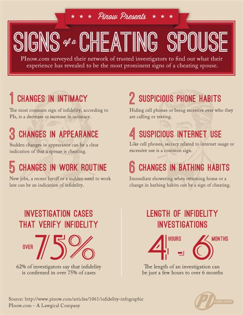 signs your spouse is what are signs of a cheating spouse