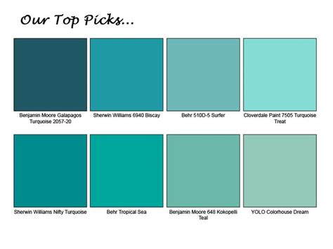 turquoise painted kitchen cabinets search for