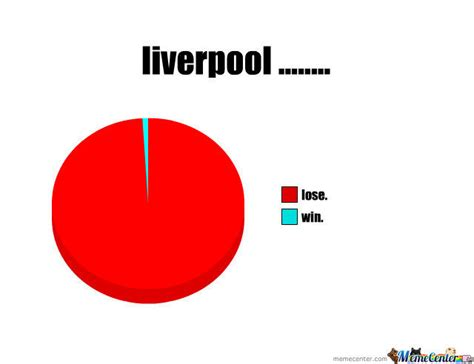 Liverpool Memes - liverpool by firdauslegend meme center