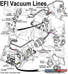 99 jeep grand electrical problems 1983 ford bronco diagrams picture supermotors