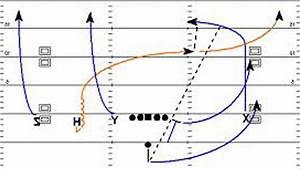 Ladder Drills Diagram  Ladder  Free Engine Image For User  Hook Ladder Drill