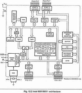 Architectural Wiring Diagram