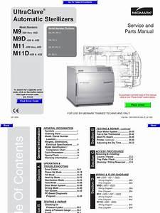 M9 Sterilizer Autoclave User Manual