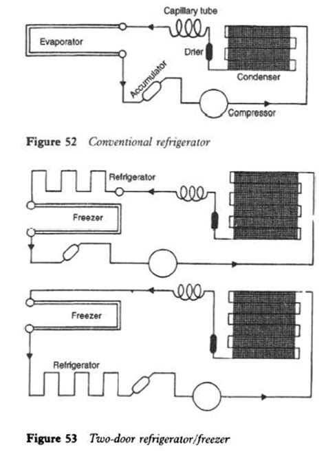 Wire Schematic For Kenmore Upright Freezer by Refrigerator And Freezer System Arrangements